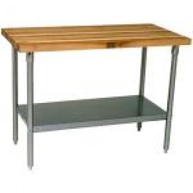 Tables (Work, Dish, Beverage)